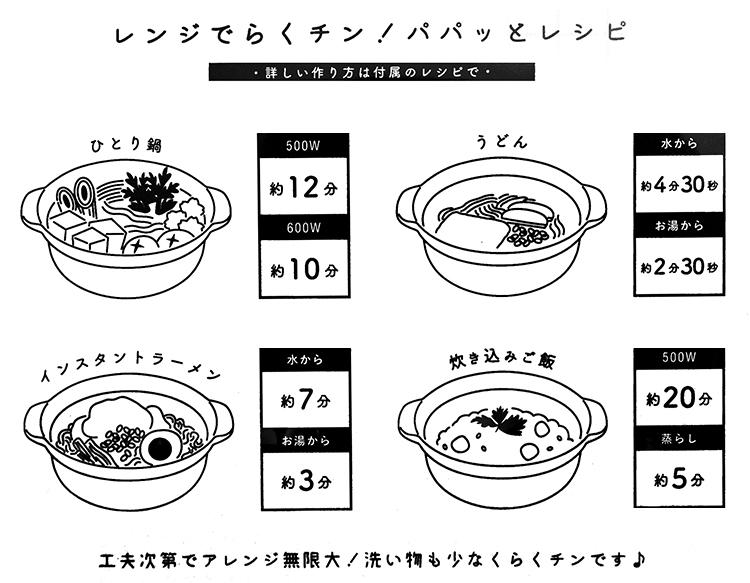らくちん!レンジ鍋 Recopo(レコポ) &NE(アンドエヌイー) NIM-118 調理時間目安